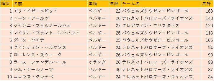 f:id:SuzuTamaki:20191001184638p:plain