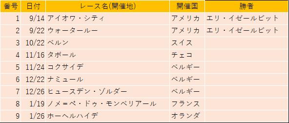 f:id:SuzuTamaki:20191001184917p:plain