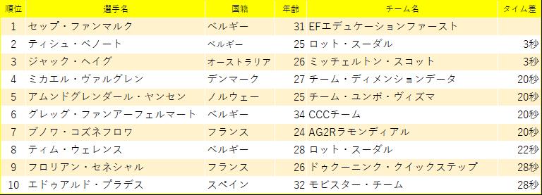f:id:SuzuTamaki:20191002110704p:plain