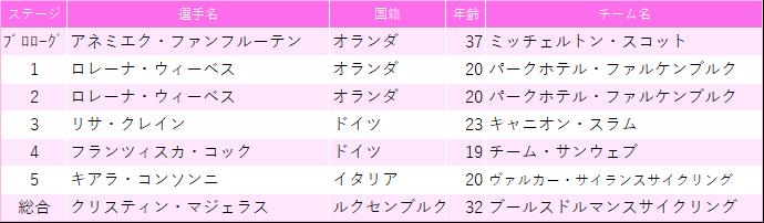 f:id:SuzuTamaki:20191002110716p:plain