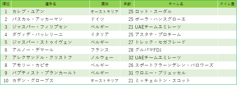 f:id:SuzuTamaki:20191002110730p:plain