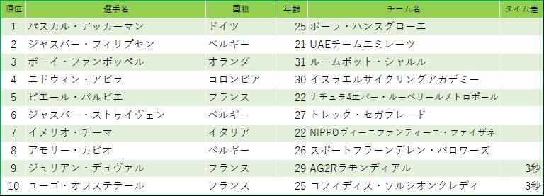 f:id:SuzuTamaki:20191002110752p:plain