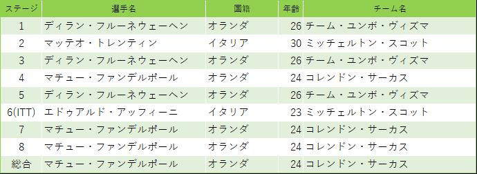 f:id:SuzuTamaki:20191002110925p:plain