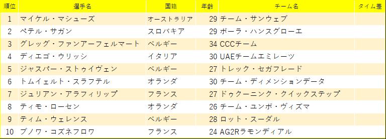 f:id:SuzuTamaki:20191002110937p:plain