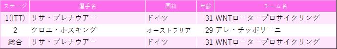 f:id:SuzuTamaki:20191002110953p:plain