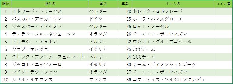 f:id:SuzuTamaki:20191002111020p:plain