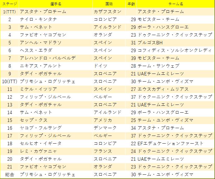 f:id:SuzuTamaki:20191002111526p:plain
