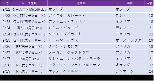f:id:SuzuTamaki:20191002182242p:plain