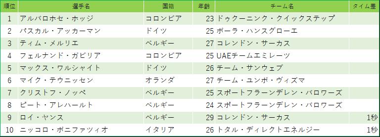 f:id:SuzuTamaki:20191004004718p:plain