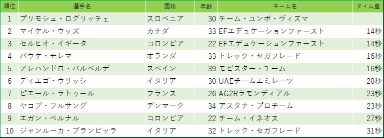 f:id:SuzuTamaki:20191006012118p:plain