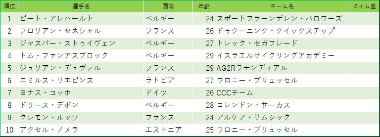 f:id:SuzuTamaki:20191006013813p:plain