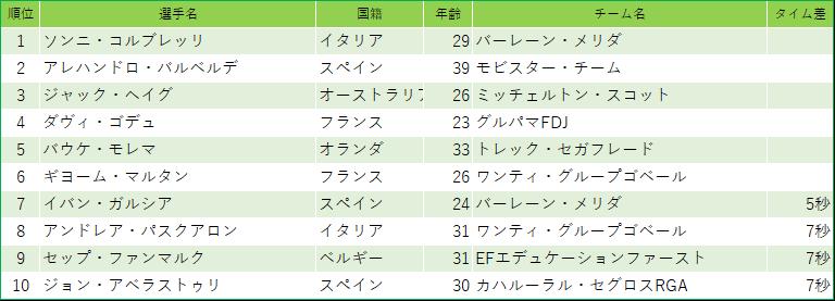 f:id:SuzuTamaki:20191009061022p:plain
