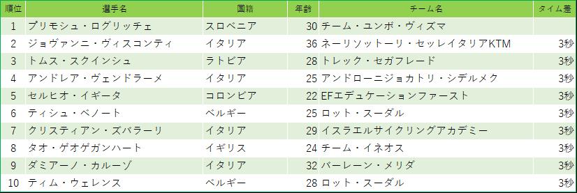 f:id:SuzuTamaki:20191009061502p:plain