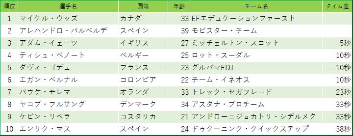 f:id:SuzuTamaki:20191010082030p:plain