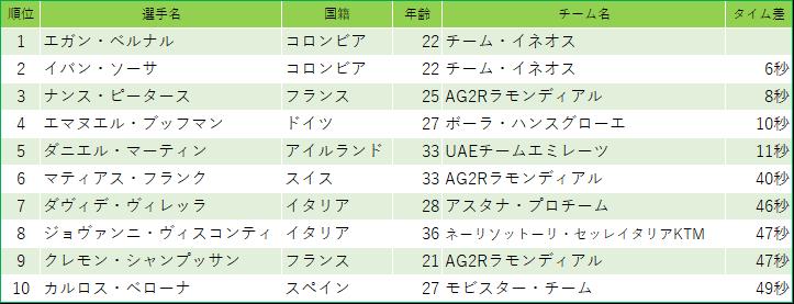 f:id:SuzuTamaki:20191011003516p:plain