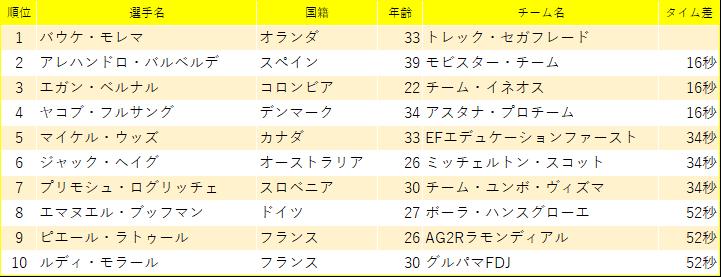 f:id:SuzuTamaki:20191013000839p:plain
