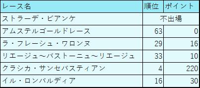 f:id:SuzuTamaki:20191013111554p:plain