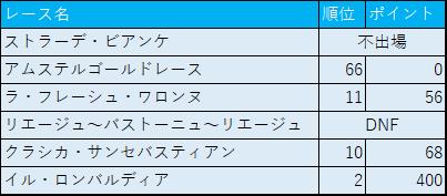 f:id:SuzuTamaki:20191014165226p:plain