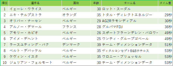 f:id:SuzuTamaki:20191014185529p:plain
