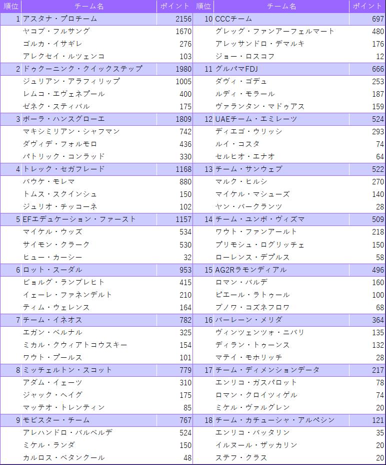 f:id:SuzuTamaki:20191016020734p:plain