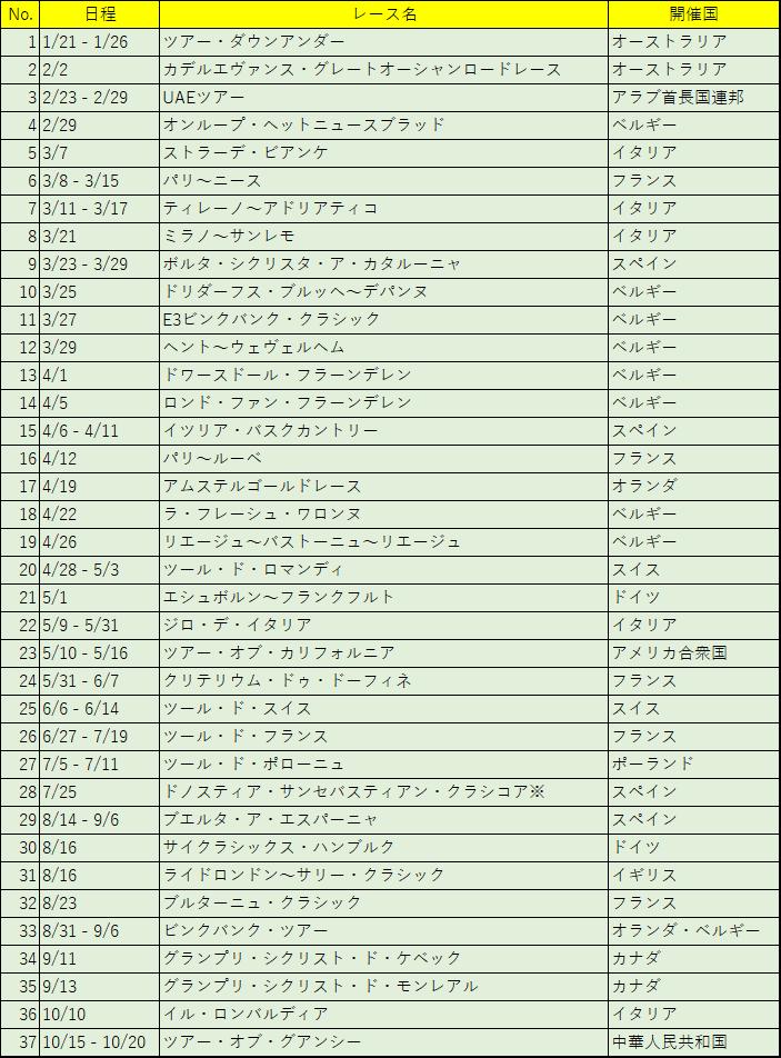 f:id:SuzuTamaki:20191016222335p:plain