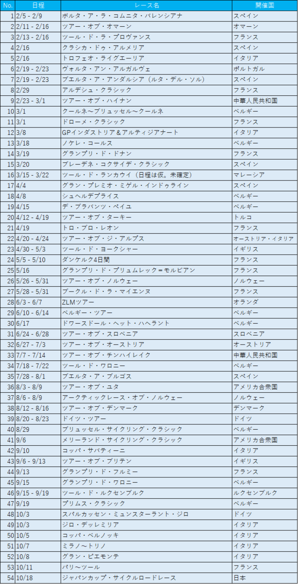 f:id:SuzuTamaki:20191017004118p:plain