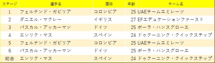 f:id:SuzuTamaki:20191023020138p:plain