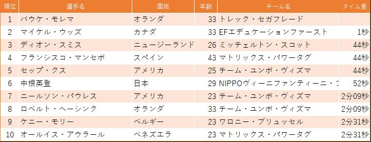 f:id:SuzuTamaki:20191023020158p:plain