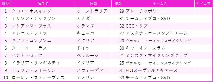 f:id:SuzuTamaki:20191023020213p:plain