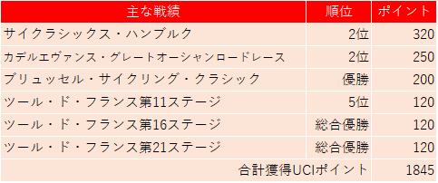 f:id:SuzuTamaki:20191023235811p:plain