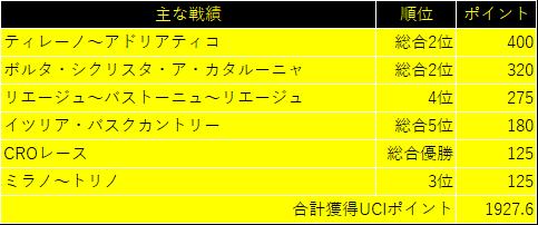 f:id:SuzuTamaki:20191024000516p:plain