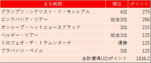 f:id:SuzuTamaki:20191024000703p:plain