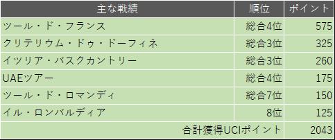 f:id:SuzuTamaki:20191024000934p:plain