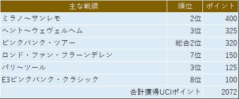 f:id:SuzuTamaki:20191024001006p:plain