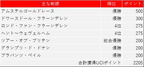 f:id:SuzuTamaki:20191024001315p:plain