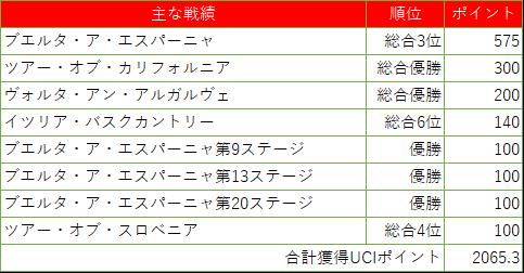 f:id:SuzuTamaki:20191025001405p:plain