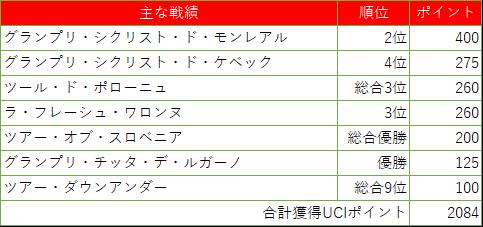 f:id:SuzuTamaki:20191025001425p:plain