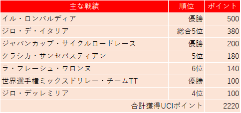 f:id:SuzuTamaki:20191025001504p:plain
