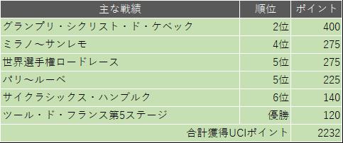 f:id:SuzuTamaki:20191025020756p:plain