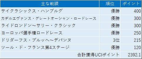 f:id:SuzuTamaki:20191025020921p:plain