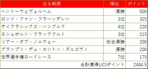 f:id:SuzuTamaki:20191025021013p:plain