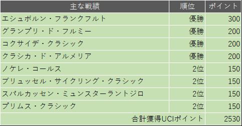 f:id:SuzuTamaki:20191025021104p:plain