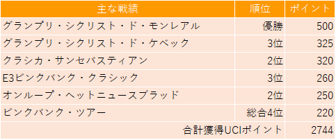 f:id:SuzuTamaki:20191025021200p:plain