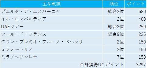 f:id:SuzuTamaki:20191025021325p:plain