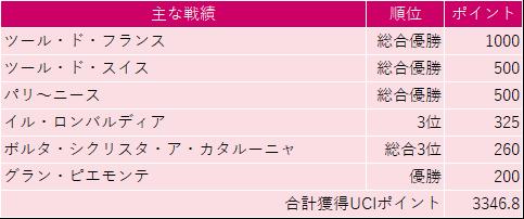 f:id:SuzuTamaki:20191025021430p:plain