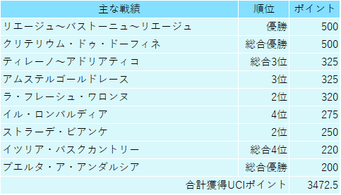 f:id:SuzuTamaki:20191025021548p:plain
