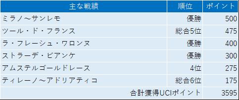 f:id:SuzuTamaki:20191025021640p:plain