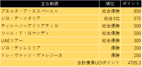 f:id:SuzuTamaki:20191025021734p:plain