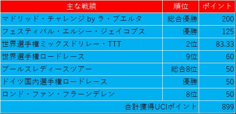 f:id:SuzuTamaki:20191026195113p:plain