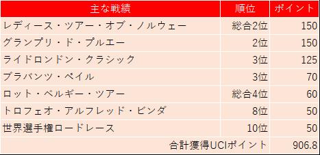 f:id:SuzuTamaki:20191026195311p:plain